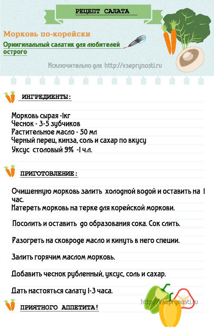 Инфографика рецепта
