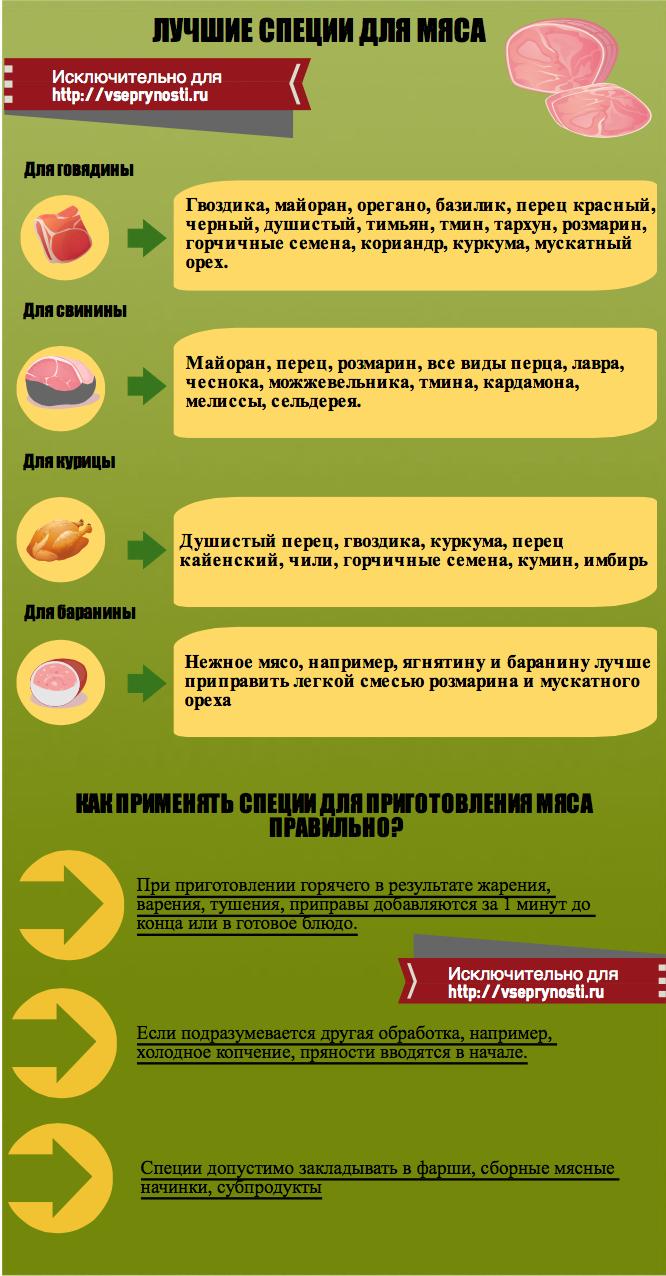 корица и имбирь для похудения рецепты