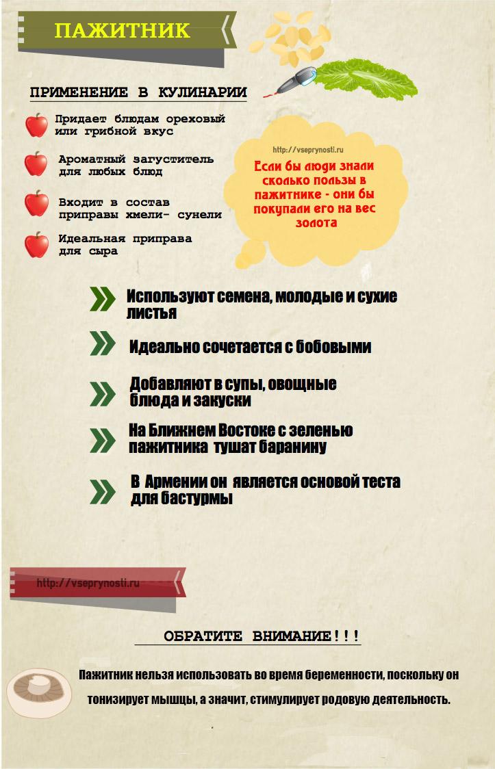 Инфографика про применение пажитника в кулинарии