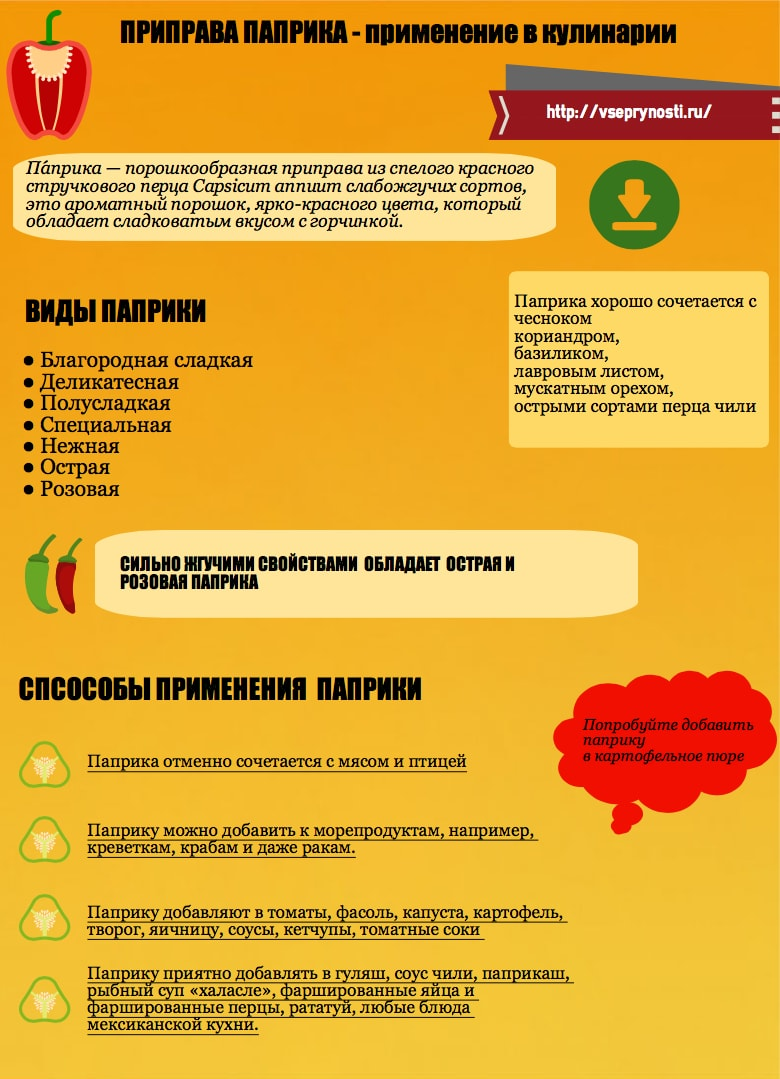 Паприка инфографика