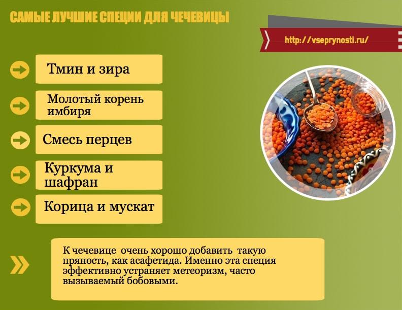 chechevica